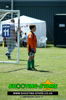 U10 PITCH 11 Eversley & California Tourny 2017
