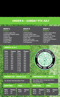 01 U8 Teams and Pitches