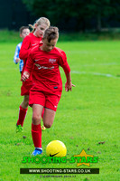 U11 CUP GROUP FC Bracknell Tourny Sept 2017